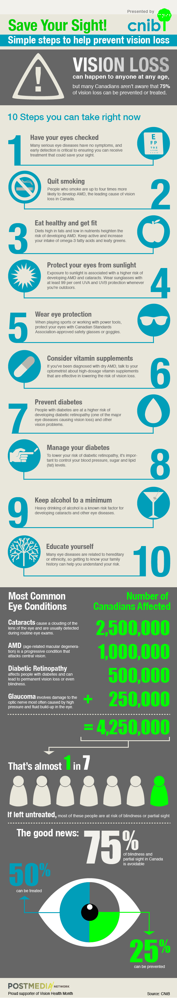 Save_your_sight_infographic